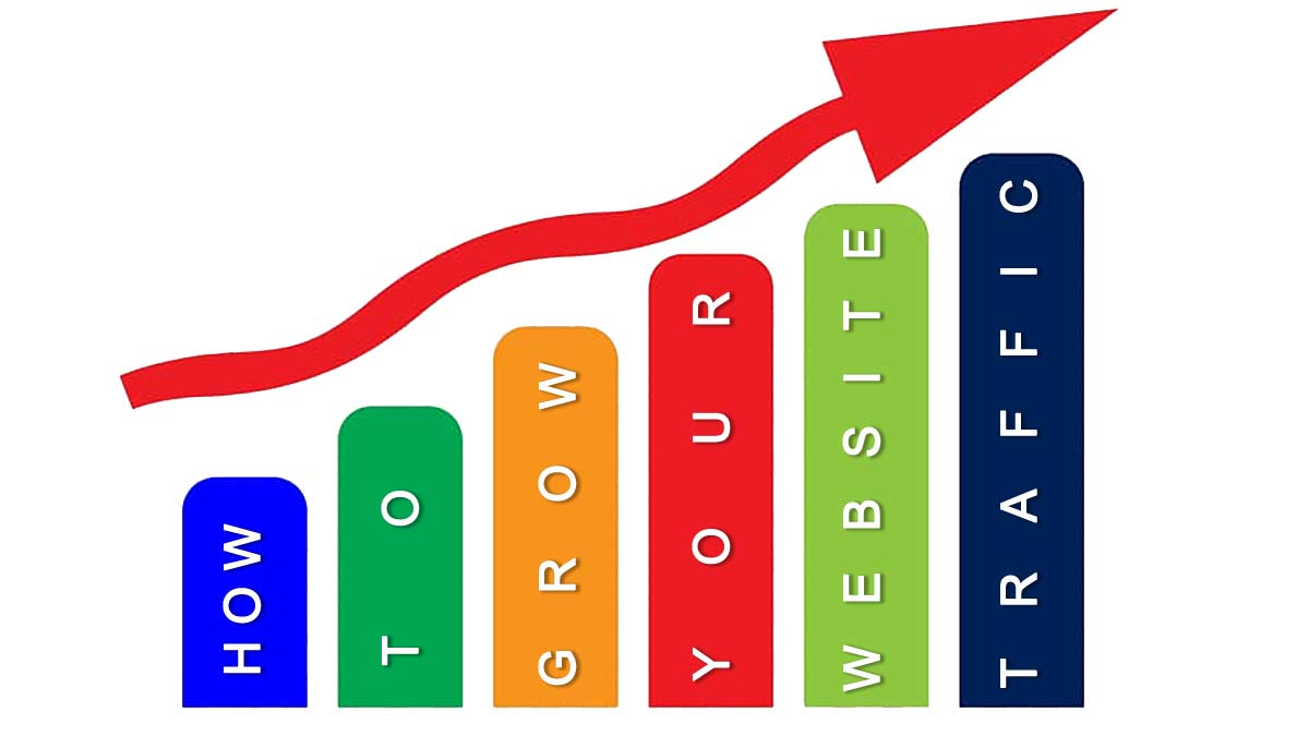 How to grow your website traffic